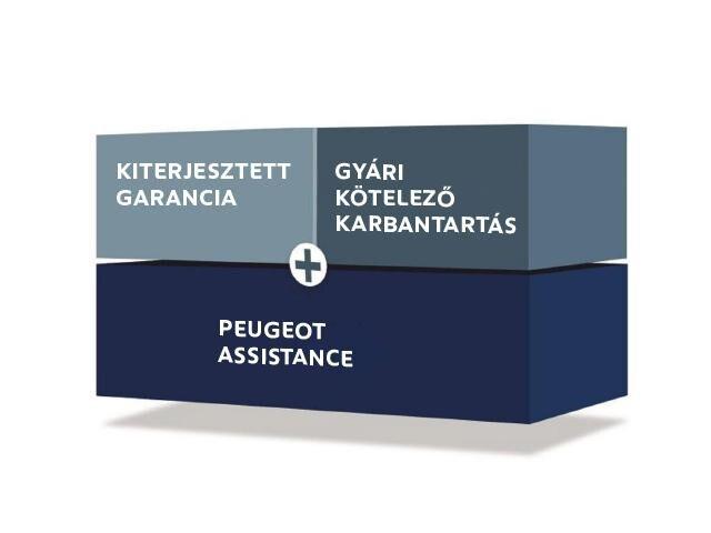 Peugeot Optiway