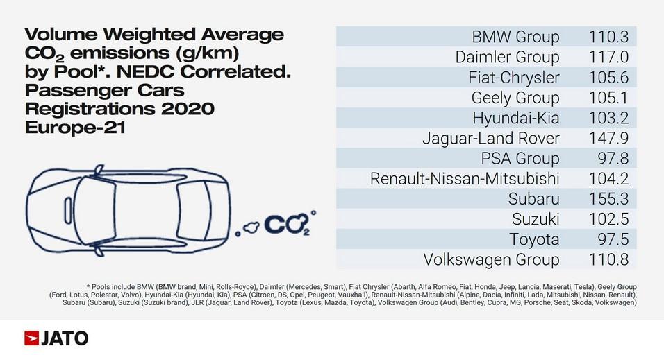 Peugeot: a legtisztább európai márka